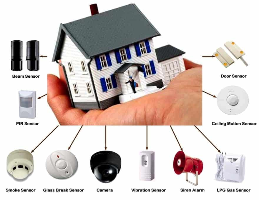 Local Alarm systems and CCTV